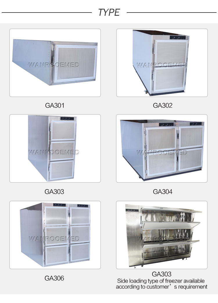where do they store dead bodies,dead body freezer,storage of corpses,morgue refrigerator, body storage refrigerator