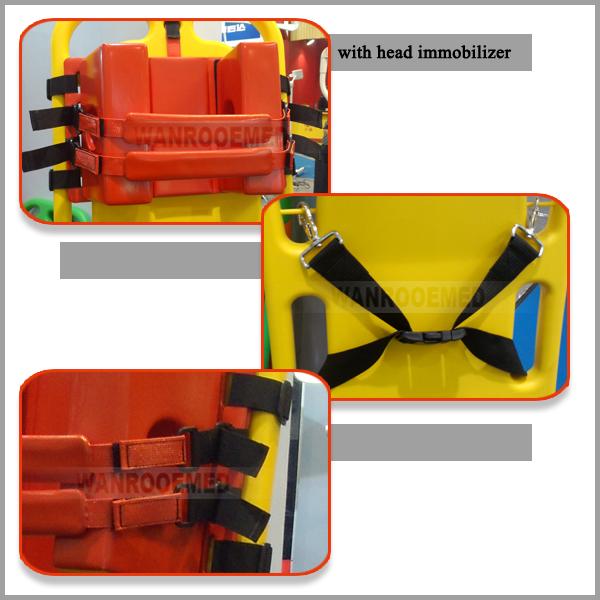spine board,what is spine board,spine board stretcher,importance of spine,emergency stretcher